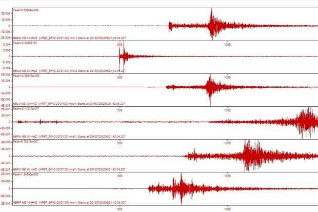 Sismógrafos registraram tremor de intensidade 3,3 na escala Richter no Agreste pernambucano. FOTO: Sismos do Nordeste/Reprodução
