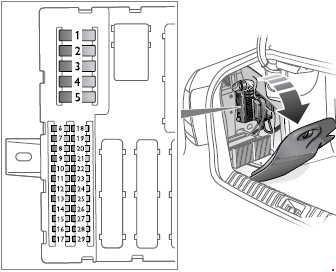 Saab Fuse Box Diagram For 2010 Wiring Diagram Skip Perfom Skip Perfom Maceratadoc It