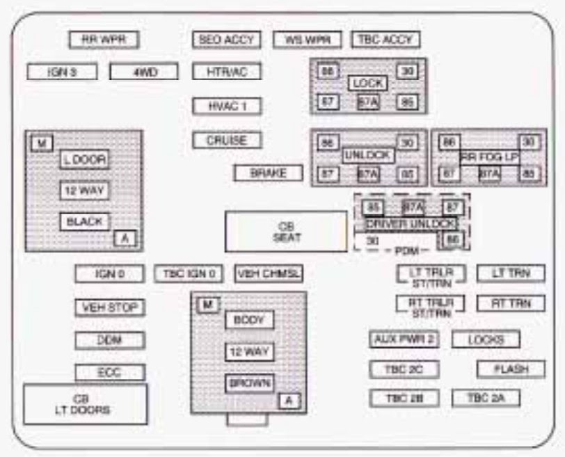 Chevrolet Tahoe 2003 Fuse Box Diagram Auto Genius