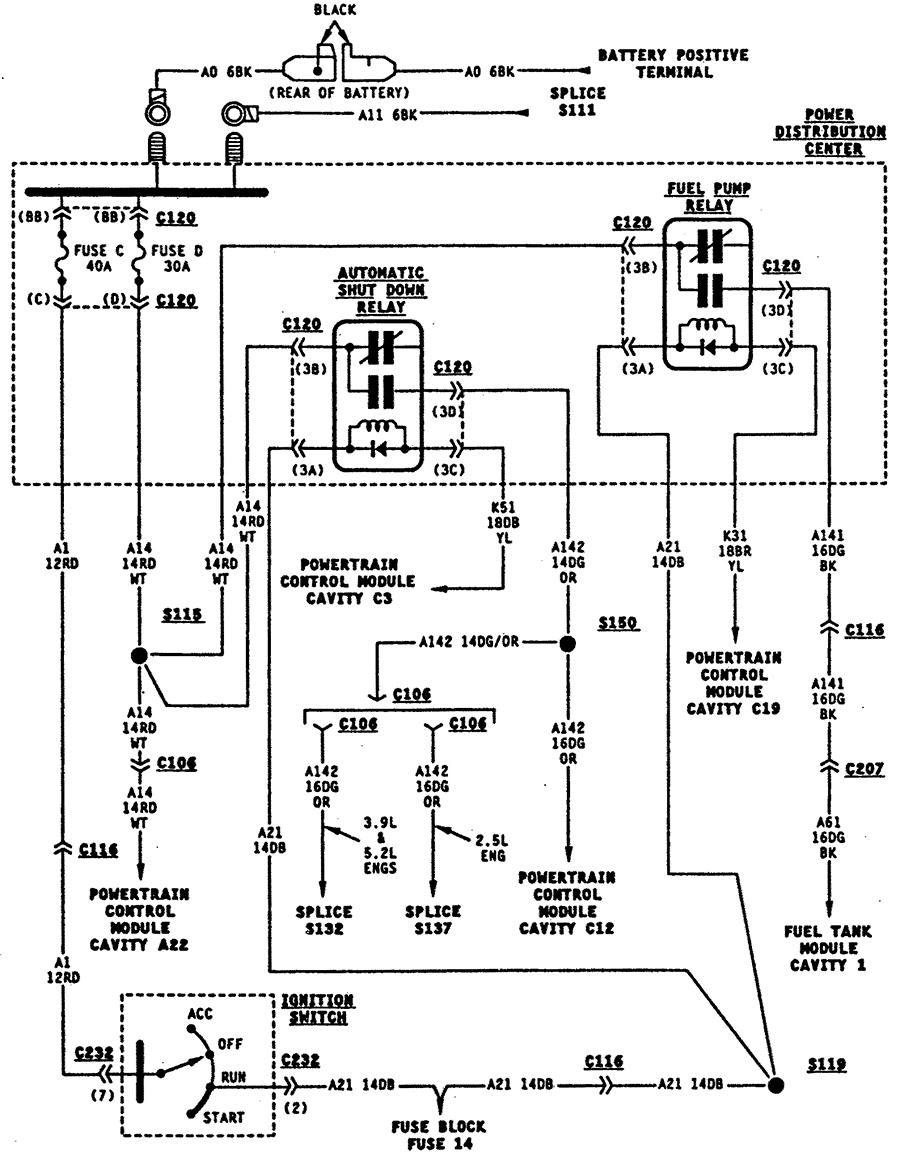 Diagram 1991 Dodge Dakota 5 2l Wiring Diagram Full Version Hd Quality Wiring Diagram Diagrambilliw Informazionihotel It