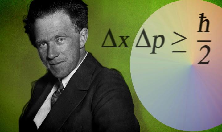 principio di indeterminazione di Heisenberg