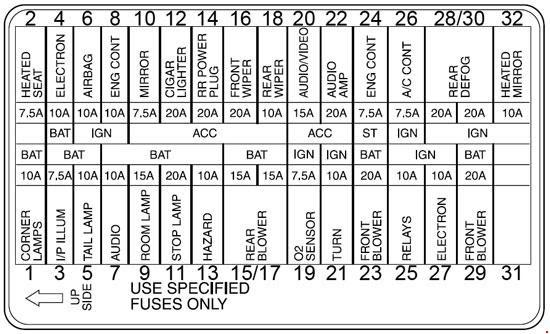 02 f250 fuse box diagram 2002 mitsubishi montero sport fuse box  2002 mitsubishi montero sport fuse box