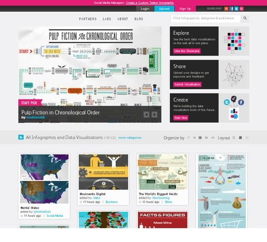10 tools untuk membuat Infographics