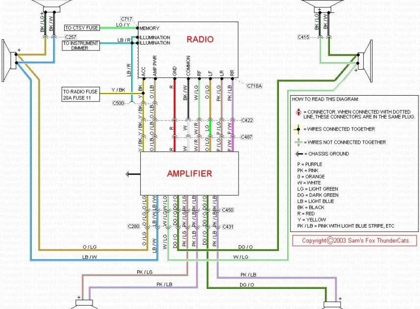Land Rover Lr3 Radio Wiring Diagram
