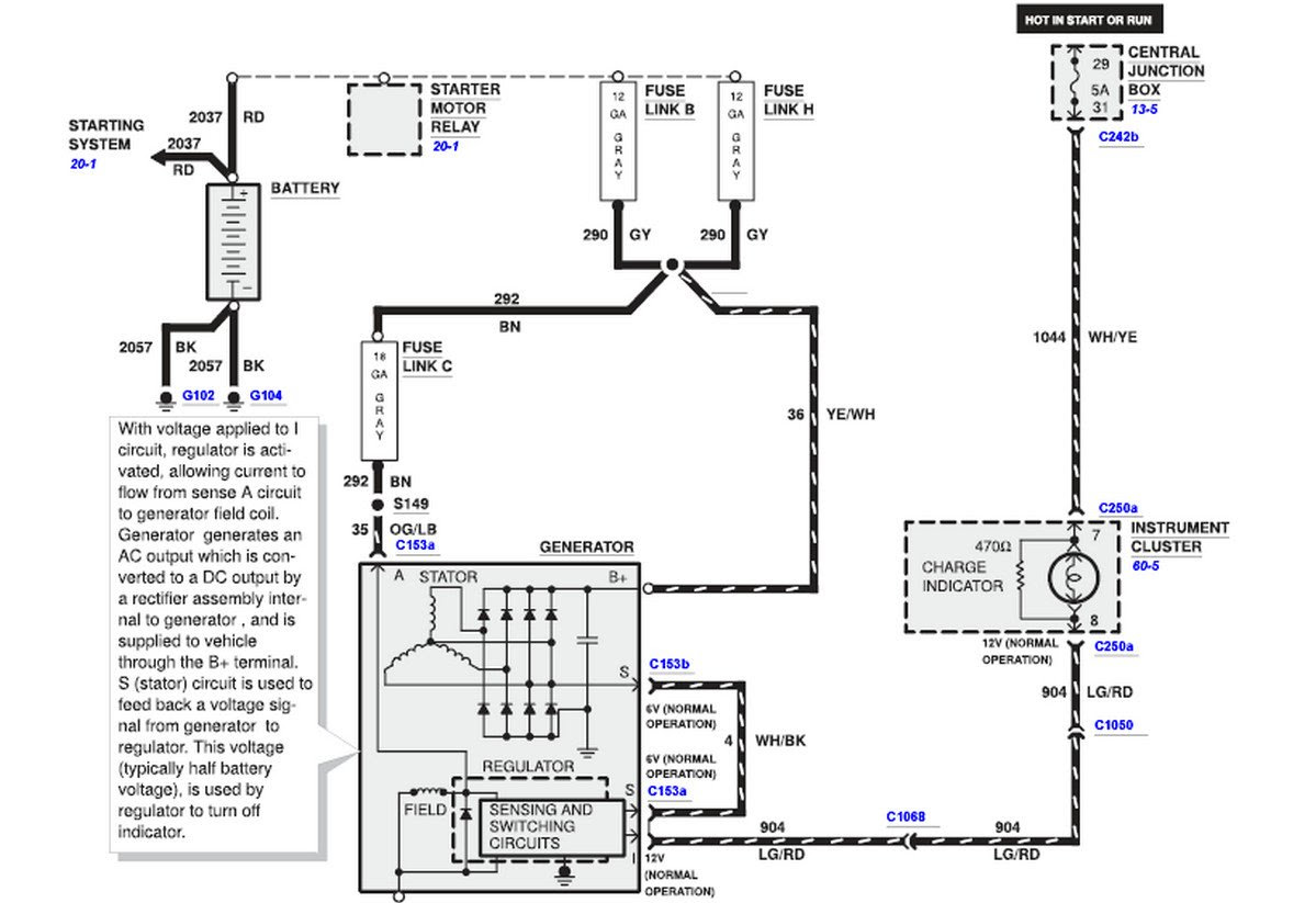 Diagram 2005 Fordstyle Wiring Diagrams Full Version Hd Quality Wiring Diagrams Diagrammiersh Nowroma It