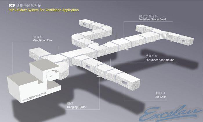 Hvac System Design Software Free - design system examples | Hvac Drawing Freeware |  | design system examples