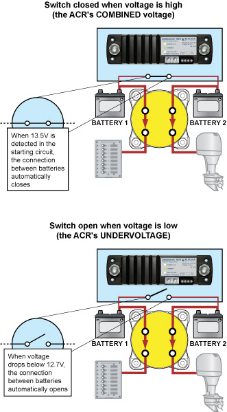 Pac 500 Battery Isolator Wiring Diagram
