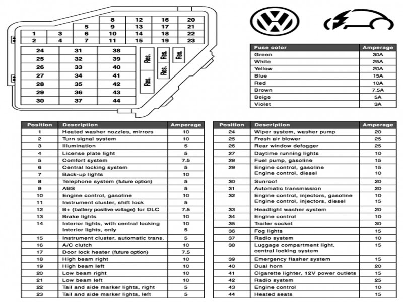 35 2013 Volkswagen Jetta Fuse Box Diagram