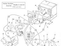 47+ 1997 Gas Club Car Wiring Diagram Images