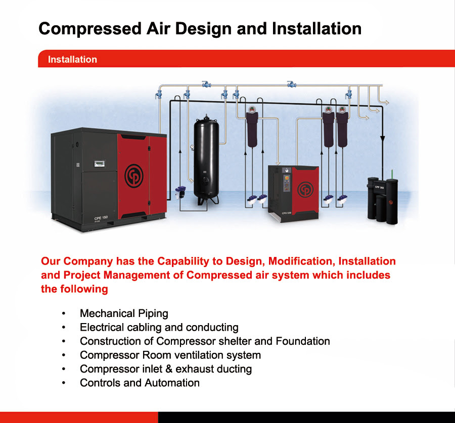 Compressed Air Design And Installationjpg