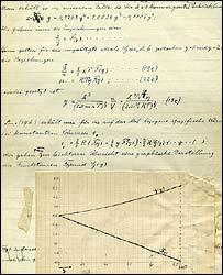 आइंस्टाइन की हाथ की लिखी कॉपी