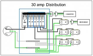 Amp Rv Panel Wiring Diagram on distribution plug, receptacle electrical, plug adapter, service box,