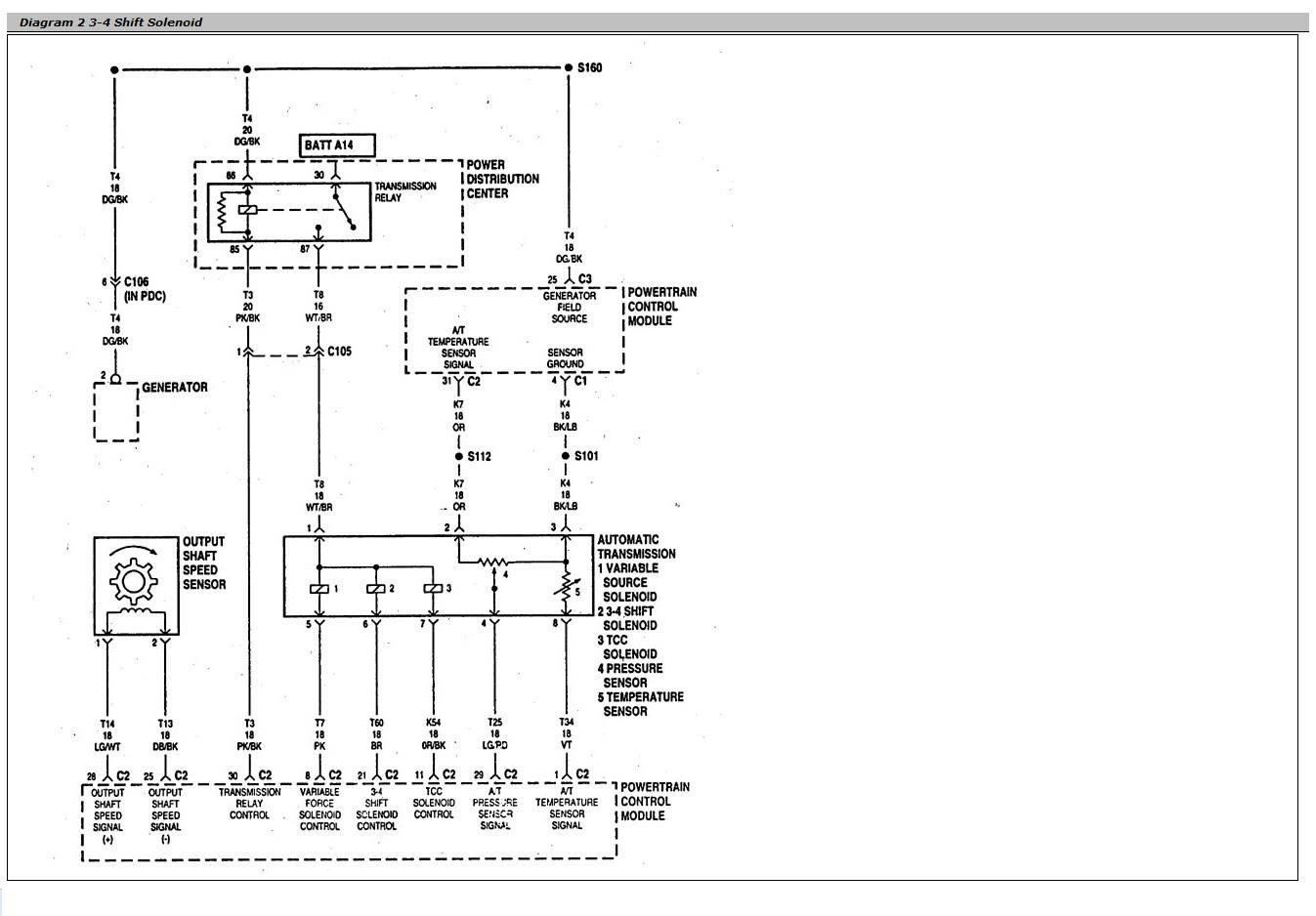 33 1998 Dodge Ram 1500 Wiring Diagram - Wiring Diagram ...