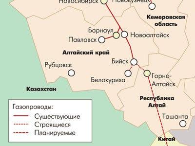 Russian Dominance: Altai Pipeline