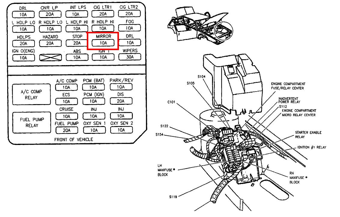 1999 Cadillac Wiring Diagram 1983 Pontiac Firebird Wiring Diagram Vww 69 Yenpancane Jeanjaures37 Fr