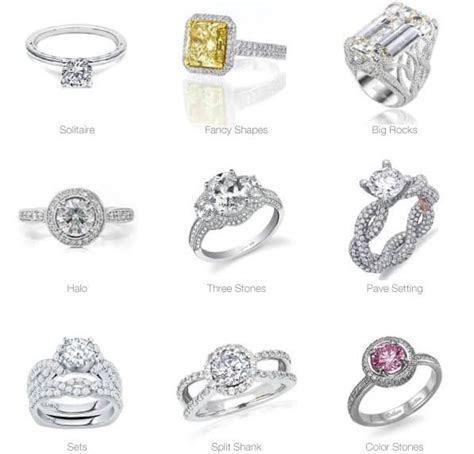 Pin by Essence Jewelry Co.,Ltd on 18k Gold Diamond Ring