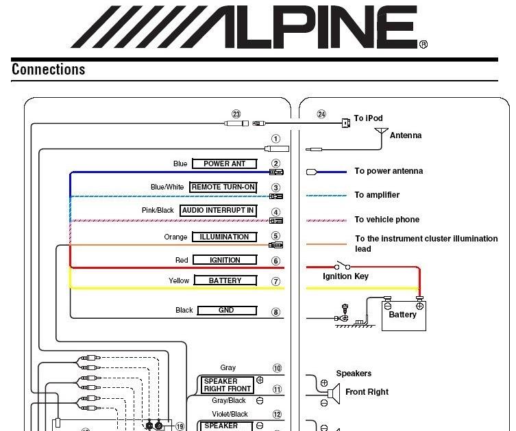 Alpine Head Unit Wiring Harness Diagram