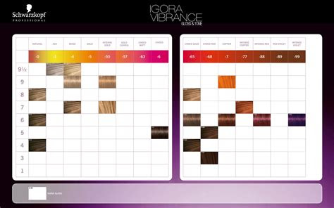 schwarzkopf professional igora vibrance gloss tone color chart  schwarzkopf hair color