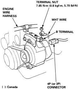 2000 Honda Civic Alternator Wiring Diagram Wiring Diagram System Slime Locate Slime Locate Ediliadesign It