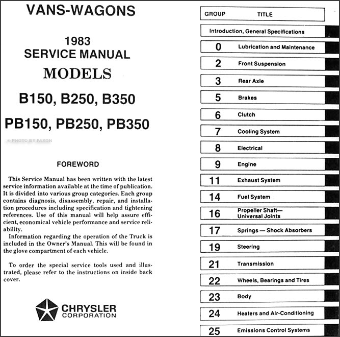 Wiring Diagram 1996 Dodge Ram Van Fuse Panel Diagram Full Hd Pptdiagram Bruxelles Enscene Be