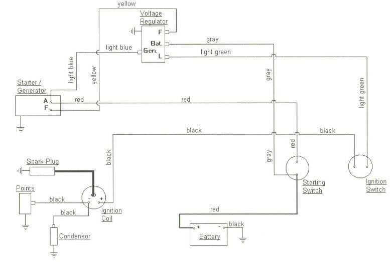 Diagram Cub Cadet 70 Wiring Diagram Full Version Hd Quality Wiring Diagram Diagramcoadyi Merz Spezial It