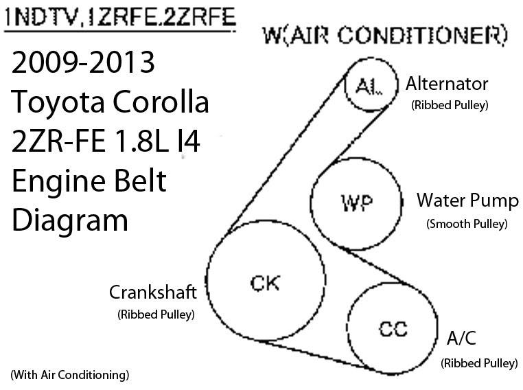 Diagram 2005 Toyota Corolla Engine Diagram Belt 19 Mb New Update December 17 2020 Full Version Hd Quality Diagram Belt Wawiring Hotelcapocaccia It
