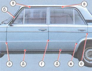 статья про Двери ВАЗ 2106 - снятие и установка двери