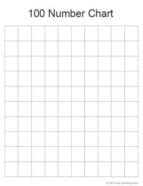 1000+ ideas about 100 Chart on Pinterest   Hundreds chart, Hidden ...