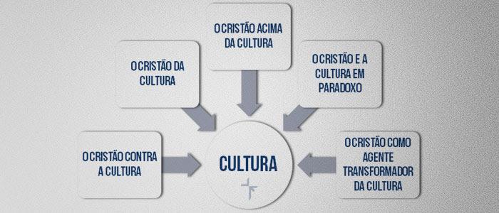 ferreira-cultura
