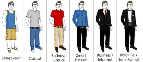 proper interview attire   accelerator   job