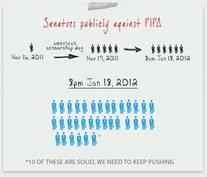 Senators now against PIPA