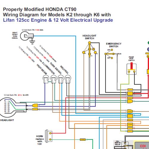 Rutpo Auto Repair Wiring Diagram Supra X 125