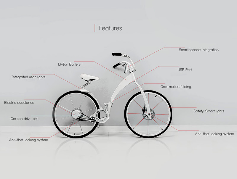 Gi Bike features IIHIH