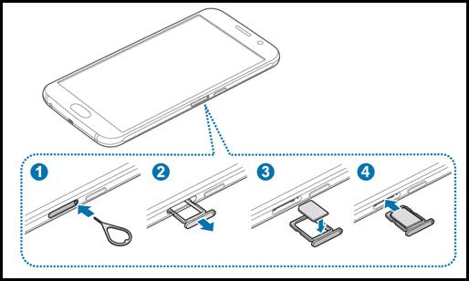 Samsung Galaxy S6 Edge Sim Karte Einlegen.Sim Karte Galaxy S6 Karte