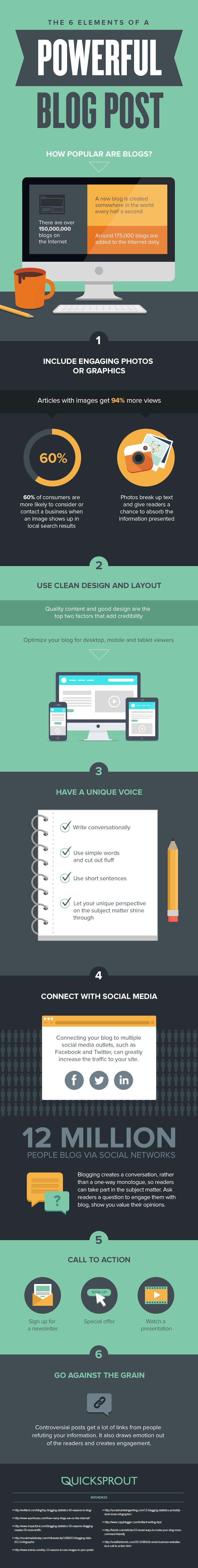 Infographic: The 6 Elements of a Powerful Blog Post #infographic