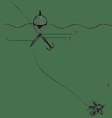 Поплавок с тройником для ловли в сумерках