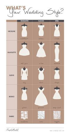 1000  ideas about Dress Styles on Pinterest   Mother Of