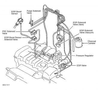 99 Mazda 626 Engine Diagram - Wiring Diagram NetworksWiring Diagram Networks - blogger