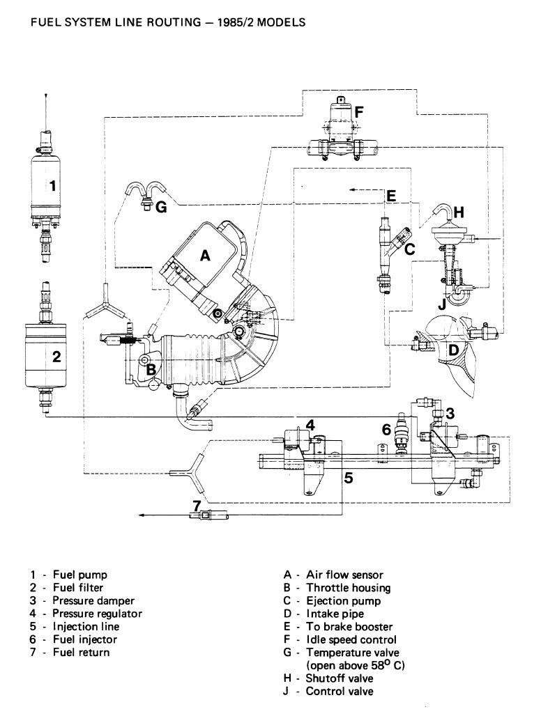 Porsche 944 S2 Wiring Diagram