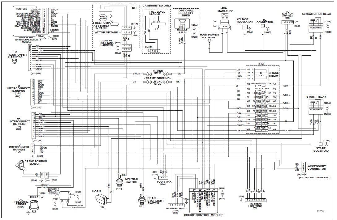 05 Polaris Atv Wiring Diagram 2006 Optima Audio Wiring Diagram Bosecar Begaya Decorresine It