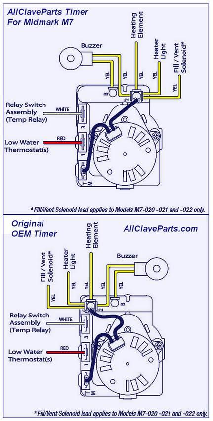 Ge Dryer Timer Wiring Diagram - Wiring Site Resource | Ge Dryer Heating Element Wiring Diagrams |  | Wiring Site Resource