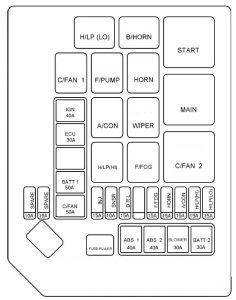2007 Hyundai Tucson Engine Diagram - Hyundai Tucson Review