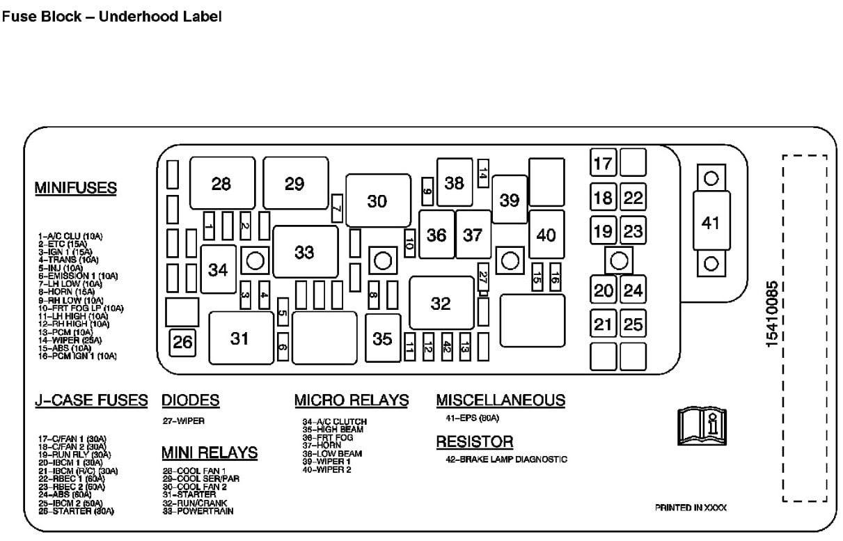 2000 Chevy Malibu Fuse Box Citroen C5 Radio Wiring Diagram For Wiring Diagram Schematics