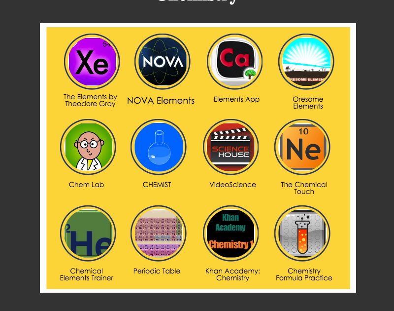 40+ Good iPad Science Apps for Middle School Students