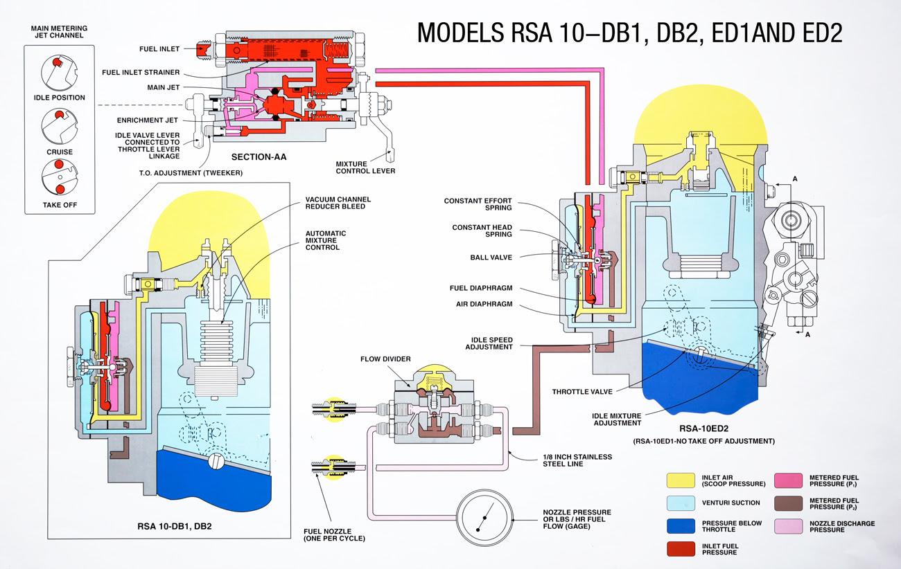 Air Flow Control Valve Schematic - Diagrams online