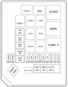 2005 Hyundai Tucson Fuse Box Location Wiring Diagram Activity Activity Saleebalocchi It