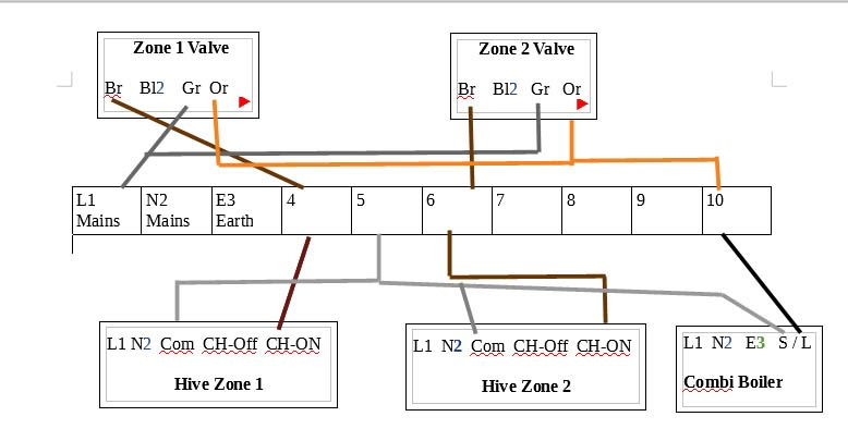 Wiring Diagram For Hive