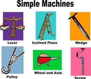 Resultado de imagen de simple machines for kids