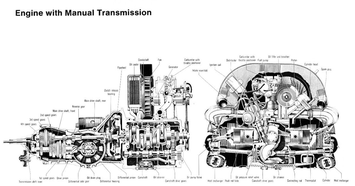 Vw Bug Engine Diagram - Complete Wiring Schemas