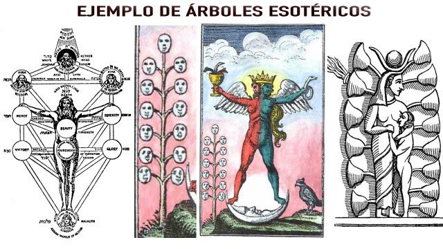 arboles-esotericos